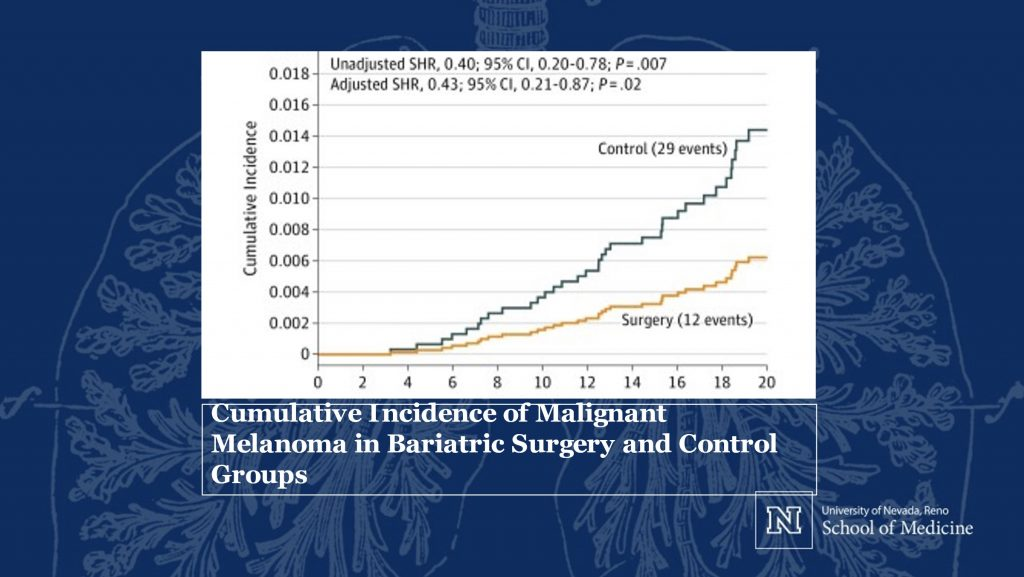 sasse-surgical-reno-incidence-malignant-melanoma-bariatric-surgery-and-control-groups