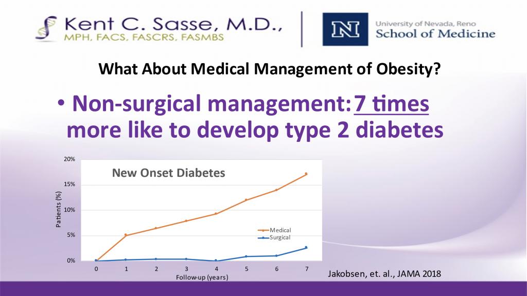 sasse-surgical-nevada-medical-management-obesity